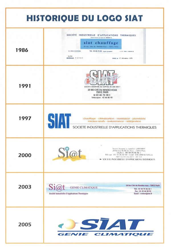historique des logos